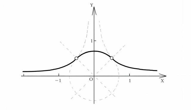 正解graph2.jpg